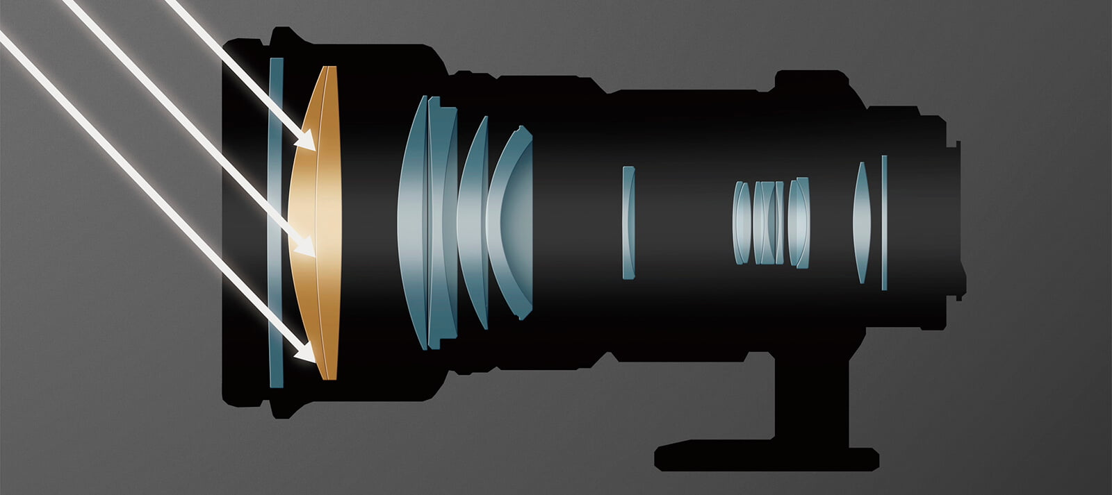 optics design lens