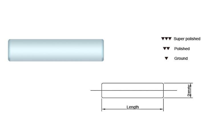 cylinder lens detail